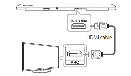conectar tv com cabo hdmi