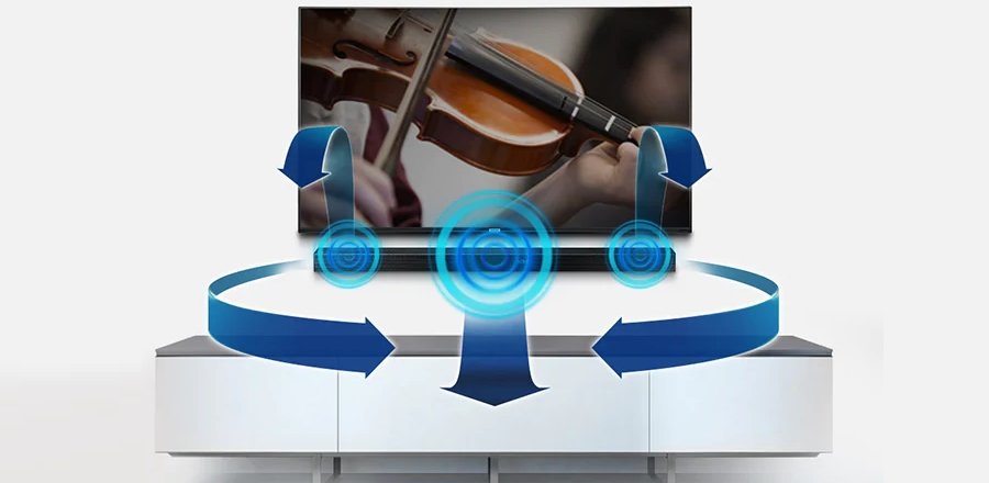 soundbar canais
